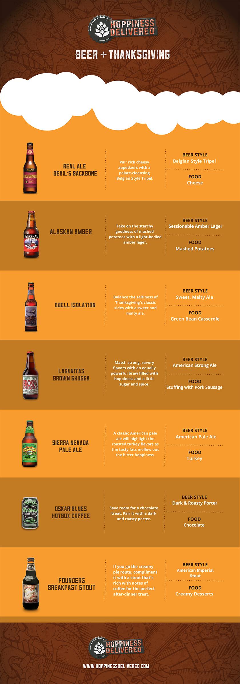 BeerPairing_Infographic