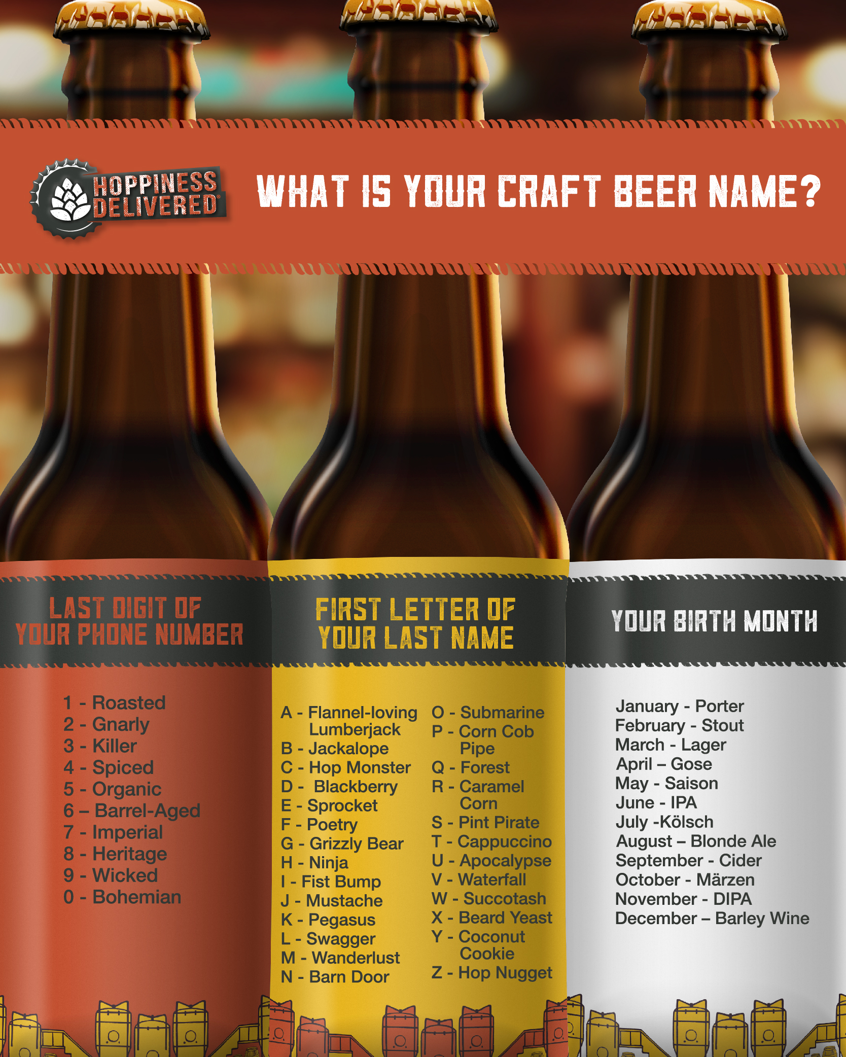 What S Your Craft Beer Name Hoppiness Delivered